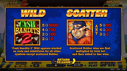 Betting Options in Cash Bandits 2