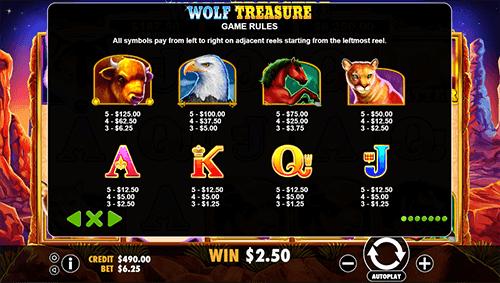 Wolf Treasure Slot Bonus Features