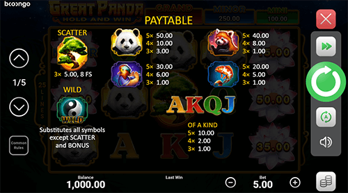Great Panda Hold and Win Paytable